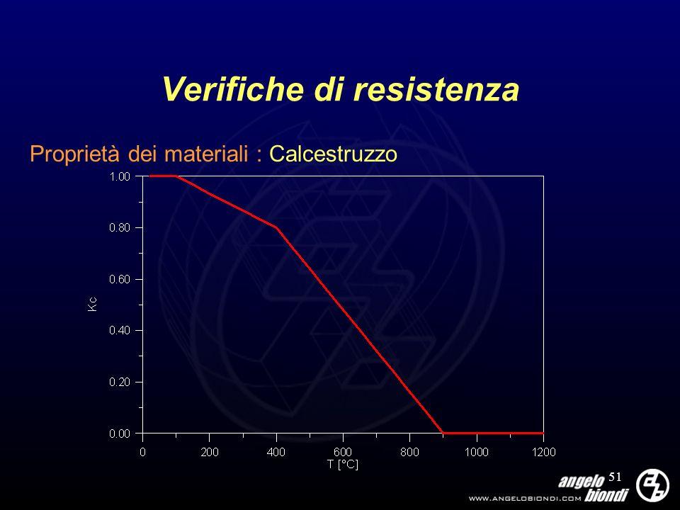 51 Verifiche di resistenza Proprietà dei materiali : Calcestruzzo