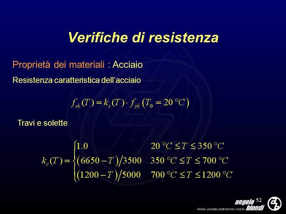 52 Verifiche di resistenza Proprietà dei materiali : Acciaio Resistenza caratteristica dellacciaio Travi e solette