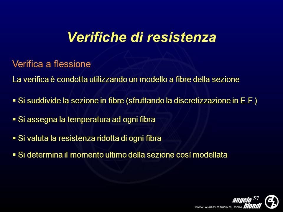 57 Verifiche di resistenza Verifica a flessione La verifica è condotta utilizzando un modello a fibre della sezione Si suddivide la sezione in fibre (