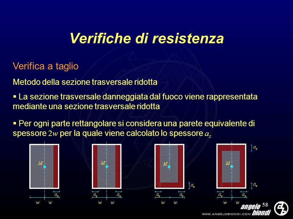 58 Verifiche di resistenza Verifica a taglio Metodo della sezione trasversale ridotta La sezione trasversale danneggiata dal fuoco viene rappresentata