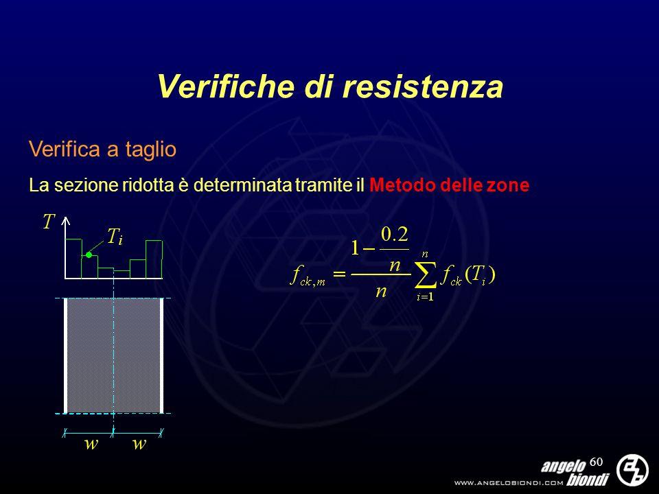 60 Verifiche di resistenza Verifica a taglio La sezione ridotta è determinata tramite il Metodo delle zone