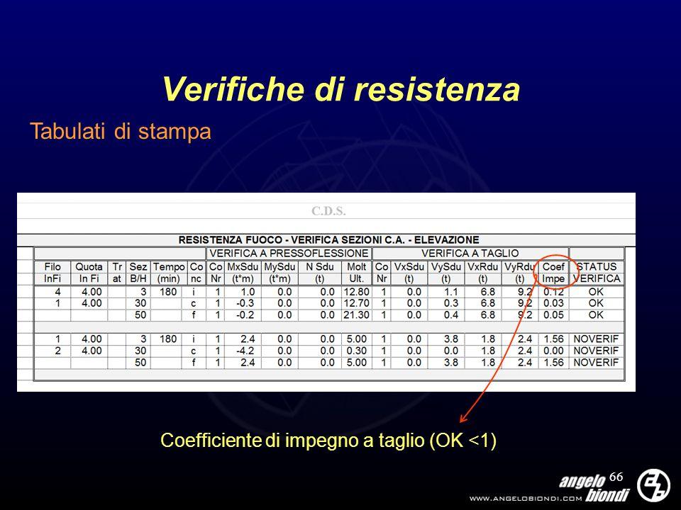 66 Verifiche di resistenza Coefficiente di impegno a taglio (OK <1) Tabulati di stampa
