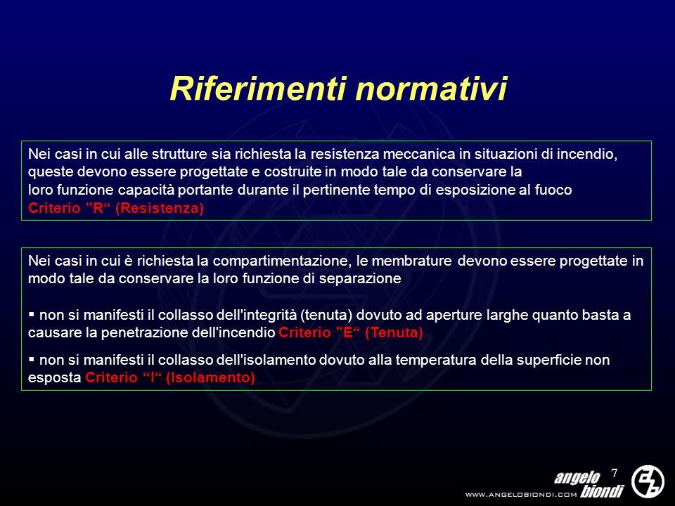 38 Mappatura termica Verifiche di accuratezza : confronto con EC2