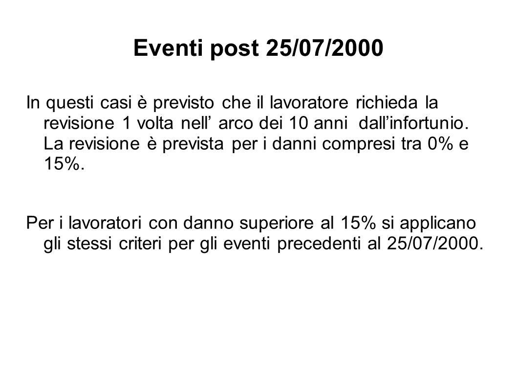 Eventi post 25/07/2000 In questi casi è previsto che il lavoratore richieda la revisione 1 volta nell arco dei 10 anni dallinfortunio. La revisione è