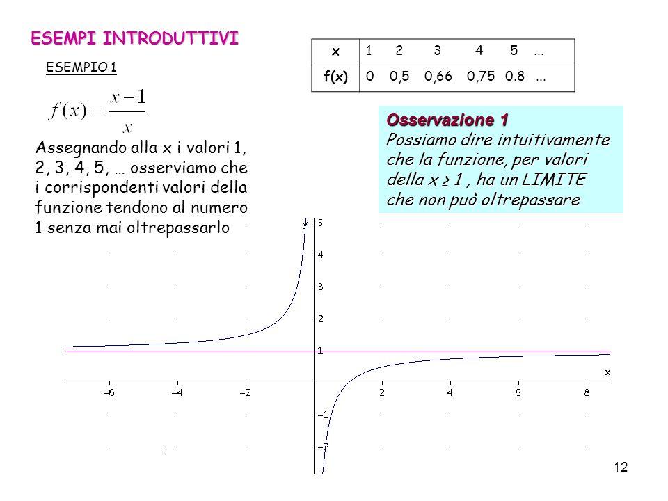 3/12 ESEMPI INTRODUTTIVI ESEMPIO 1 Assegnando alla x i valori 1, 2, 3, 4, 5, … osserviamo che i corrispondenti valori della funzione tendono al numero 1 senza mai oltrepassarlo Osservazione 1 Possiamo dire intuitivamente che la funzione, per valori della x 1, ha un LIMITE che non può oltrepassare x1 2 3 4 5...