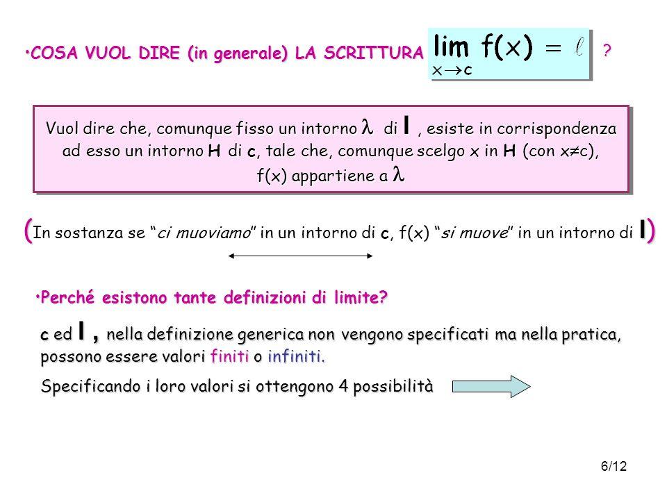 6/12 COSA VUOL DIRE (in generale) LA SCRITTURA :COSA VUOL DIRE (in generale) LA SCRITTURA : .