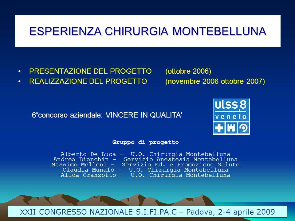 ESPERIENZA CHIRURGIA MONTEBELLUNA PRESENTAZIONE DEL PROGETTO (ottobre 2006) REALIZZAZIONE DEL PROGETTO (novembre 2006-ottobre 2007) XXII CONGRESSO NAZ