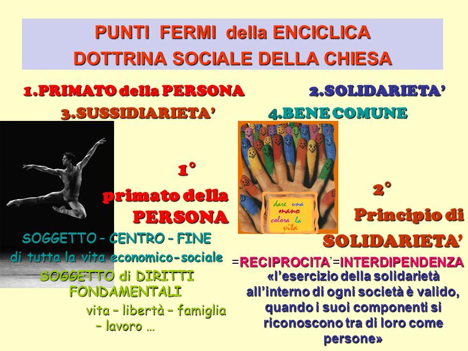 PUNTI FERMI della ENCICLICA DOTTRINA SOCIALE DELLA CHIESA 1.PRIMATO della PERSONA 2.SOLIDARIETA 3.SUSSIDIARIETA 4.BENE COMUNE 2° 2° Principio di SOLIDARIETA =RECIPROCITA=INTERDIPENDENZA =RECIPROCITA=INTERDIPENDENZA 1° primato della PERSONA primato della PERSONA SOGGETTO – CENTRO – FINE di tutta la vita economico-sociale SOGGETTO di DIRITTI FONDAMENTALI vita – libertà – famiglia – lavoro … vita – libertà – famiglia – lavoro … «lesercizio della solidarietà allinterno di ogni società è valido, quando i suoi componenti si riconoscono tra di loro come persone»