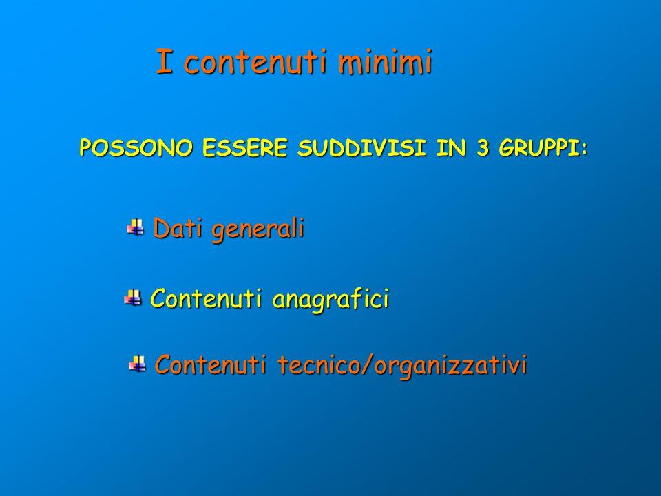 I contenuti minimi POSSONO ESSERE SUDDIVISI IN 3 GRUPPI: Dati generali Dati generali Contenuti anagrafici Contenuti anagrafici Contenuti tecnico/organizzativi Contenuti tecnico/organizzativi