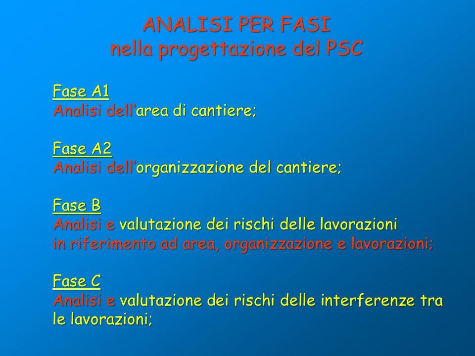 ANALISI PER FASI nella progettazione del PSC Fase A1 Analisi dellarea di cantiere; Fase A2 Analisi dellorganizzazione del cantiere; Fase B Analisi e v