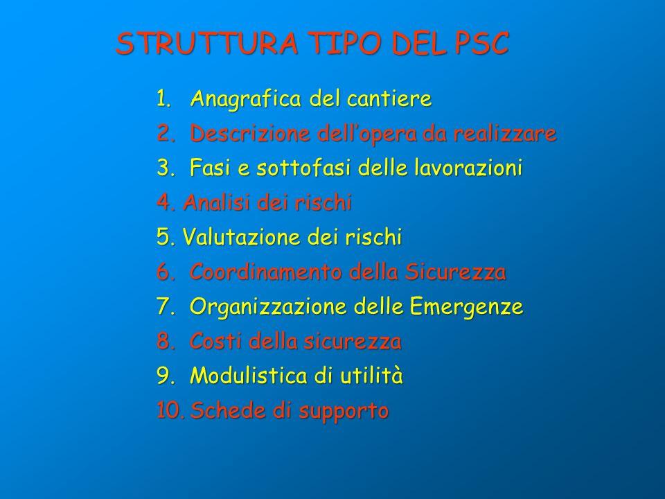 STRUTTURA TIPO DEL PSC 1.Anagrafica del cantiere 2.Descrizione dellopera da realizzare 3.Fasi e sottofasi delle lavorazioni 4. Analisi dei rischi 5. V