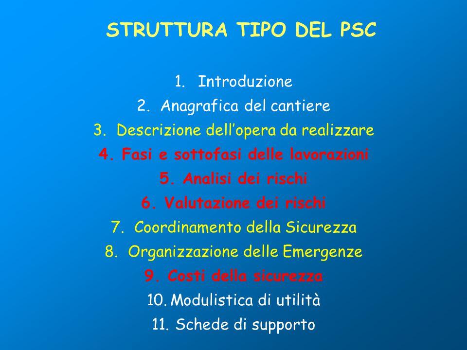 STRUTTURA TIPO DEL PSC 1.Introduzione 2.Anagrafica del cantiere 3.Descrizione dellopera da realizzare 4.Fasi e sottofasi delle lavorazioni 5.