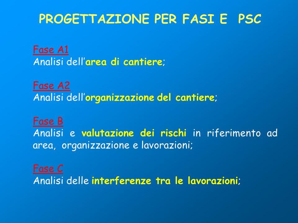 PROGETTAZIONE PER FASI E PSC Fase A1 Analisi dellarea di cantiere; Fase A2 Analisi dellorganizzazione del cantiere; Fase B Analisi e valutazione dei r