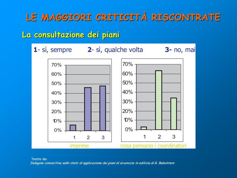 La consultazione dei piani Tratto da: Indagine conoscitiva sullo stato di applicazione dei piani di sicurezza in edilizia di R. Balestrero LE MAGGIORI