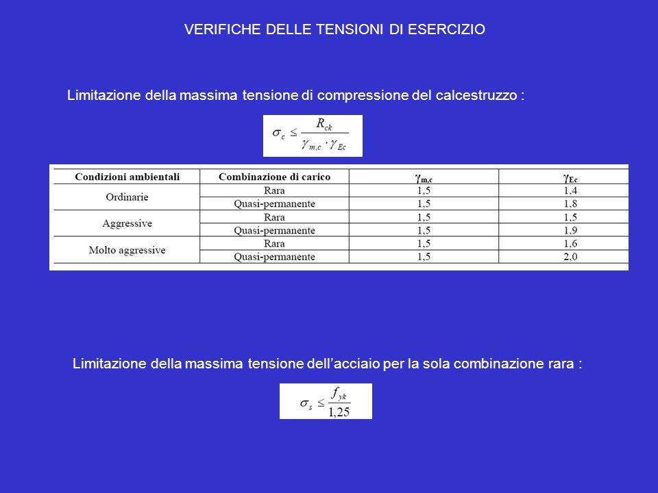 VERIFICHE DELLE TENSIONI DI ESERCIZIO Limitazione della massima tensione di compressione del calcestruzzo : Limitazione della massima tensione dellacc