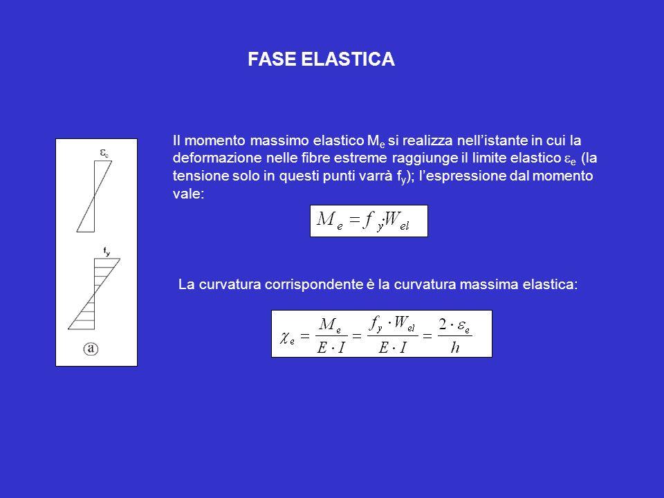 FASE ELASTICA Il momento massimo elastico M e si realizza nellistante in cui la deformazione nelle fibre estreme raggiunge il limite elastico e (la te