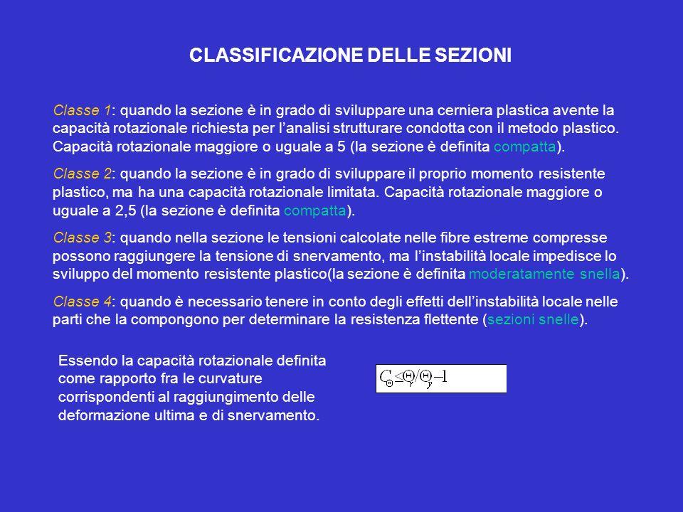 CLASSIFICAZIONE DELLE SEZIONI Classe 1: quando la sezione è in grado di sviluppare una cerniera plastica avente la capacità rotazionale richiesta per