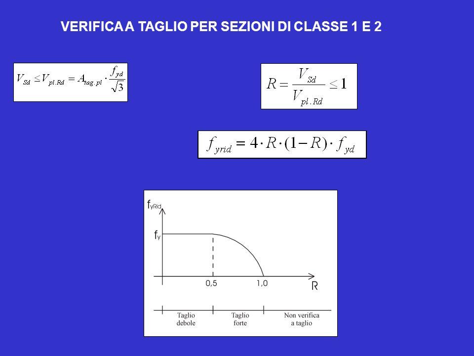 VERIFICA A TAGLIO PER SEZIONI DI CLASSE 1 E 2