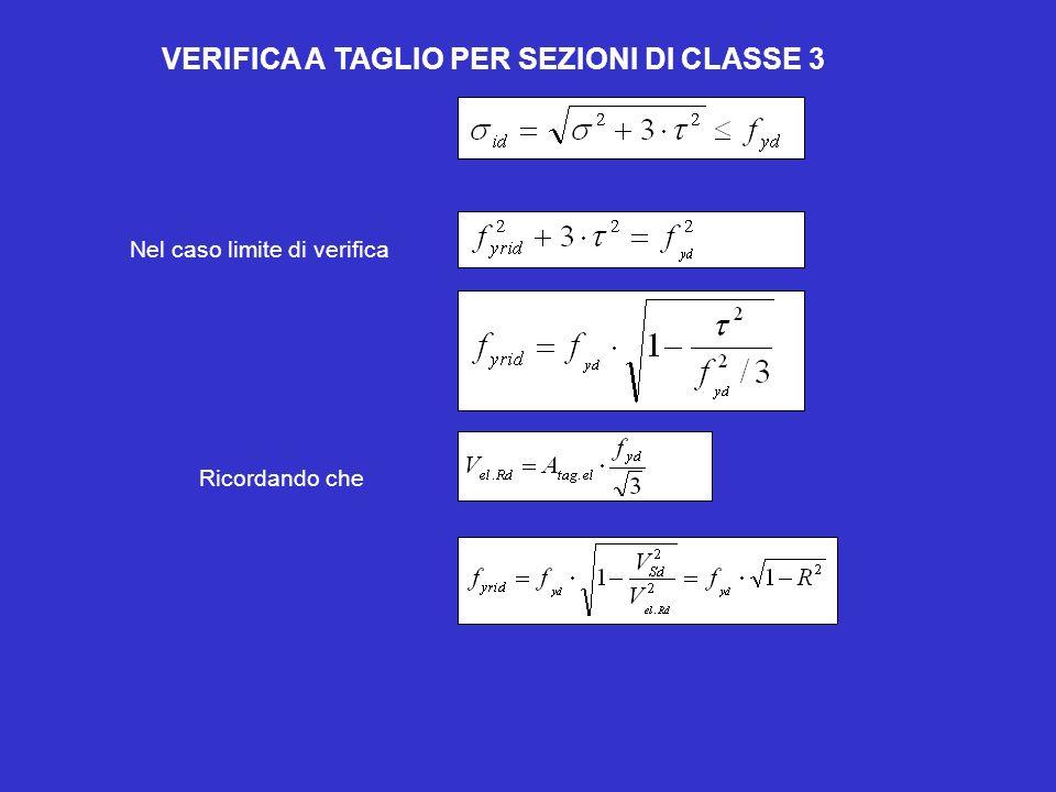 VERIFICA A TAGLIO PER SEZIONI DI CLASSE 3 Nel caso limite di verifica Ricordando che