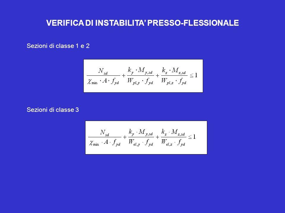 VERIFICA DI INSTABILITA PRESSO-FLESSIONALE Sezioni di classe 1 e 2 Sezioni di classe 3