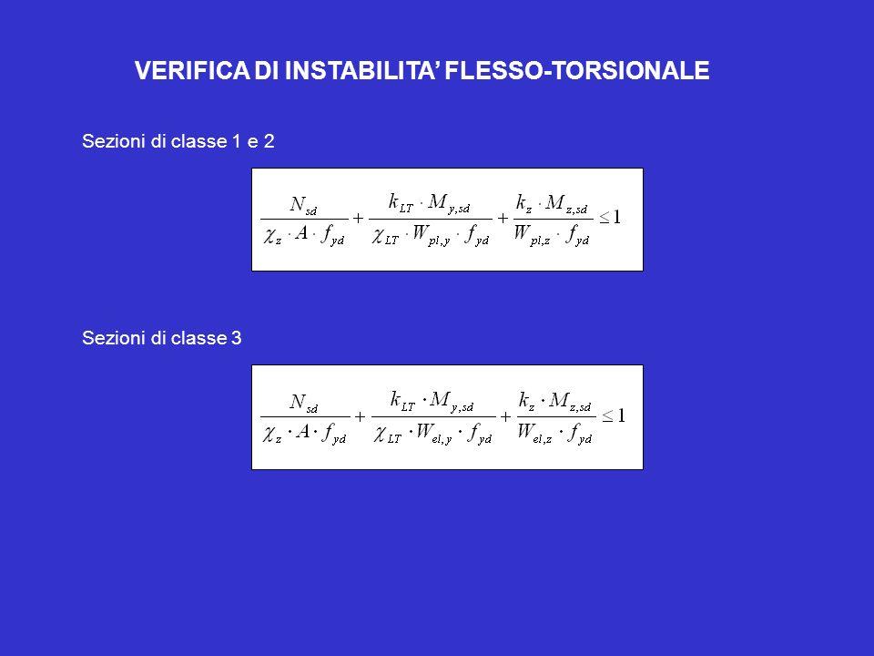 VERIFICA DI INSTABILITA FLESSO-TORSIONALE Sezioni di classe 1 e 2 Sezioni di classe 3