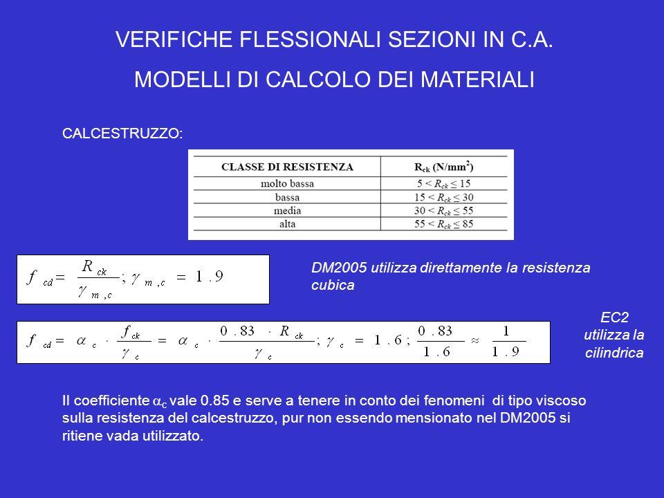 VERIFICHE FLESSIONALI SEZIONI IN C.A. MODELLI DI CALCOLO DEI MATERIALI CALCESTRUZZO: DM2005 utilizza direttamente la resistenza cubica EC2 utilizza la