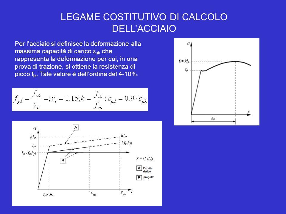 LEGAME COSTITUTIVO DI CALCOLO DELLACCIAIO Per lacciaio si definisce la deformazione alla massima capacità di carico uk che rappresenta la deformazione