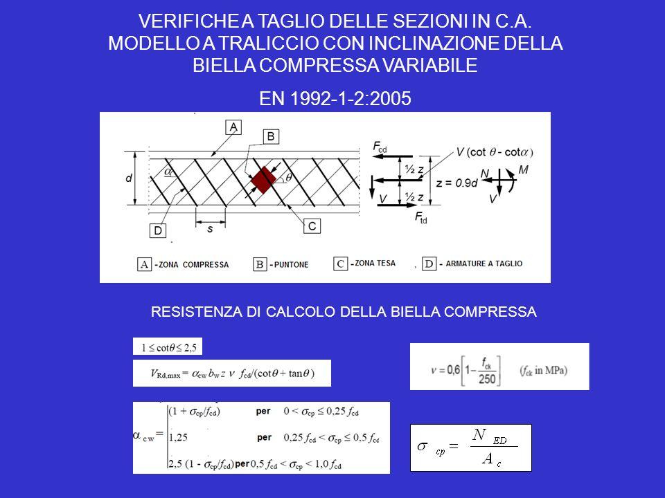 VERIFICHE A TAGLIO DELLE SEZIONI IN C.A. MODELLO A TRALICCIO CON INCLINAZIONE DELLA BIELLA COMPRESSA VARIABILE EN 1992-1-2:2005 RESISTENZA DI CALCOLO