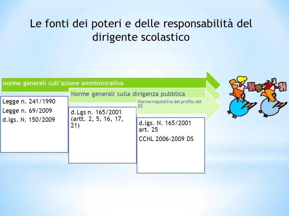 Dirigenza pubblica Organo di indirizzo e controllo Dirigenza generale Dirigenza seconda fascia (Relazione gerarchica) (Relazione di direzione) Dirigenza scolastica