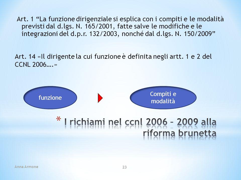 Anna Armone 23 Art. 1 La funzione dirigenziale si esplica con i compiti e le modalità previsti dal d.lgs. N. 165/2001, fatte salve le modifiche e le i