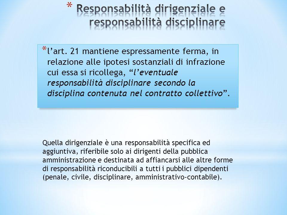 * lart. 21 mantiene espressamente ferma, in relazione alle ipotesi sostanziali di infrazione cui essa si ricollega, leventuale responsabilità discipli