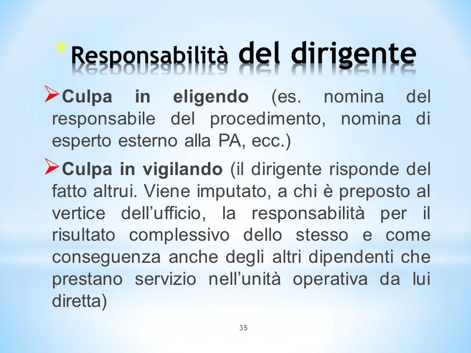 35 Culpa in eligendo (es. nomina del responsabile del procedimento, nomina di esperto esterno alla PA, ecc.) Culpa in vigilando (il dirigente risponde