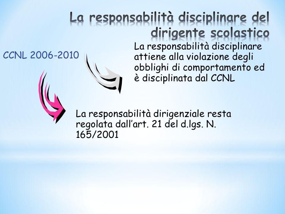 CCNL 2006-2010 La responsabilità disciplinare attiene alla violazione degli obblighi di comportamento ed è disciplinata dal CCNL La responsabilità dir