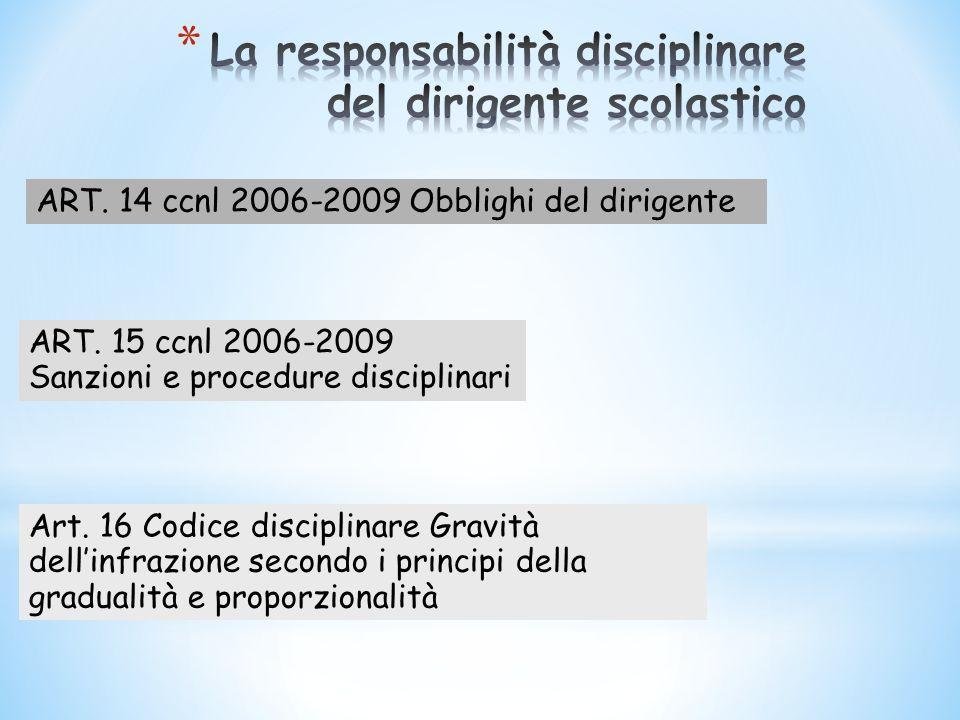 ART. 14 ccnl 2006-2009 Obblighi del dirigente ART. 15 ccnl 2006-2009 Sanzioni e procedure disciplinari Art. 16 Codice disciplinare Gravità dellinfrazi
