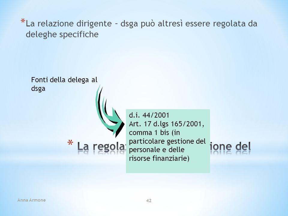 Anna Armone 42 * La relazione dirigente – dsga può altresì essere regolata da deleghe specifiche Fonti della delega al dsga d.i. 44/2001 Art. 17 d.lgs