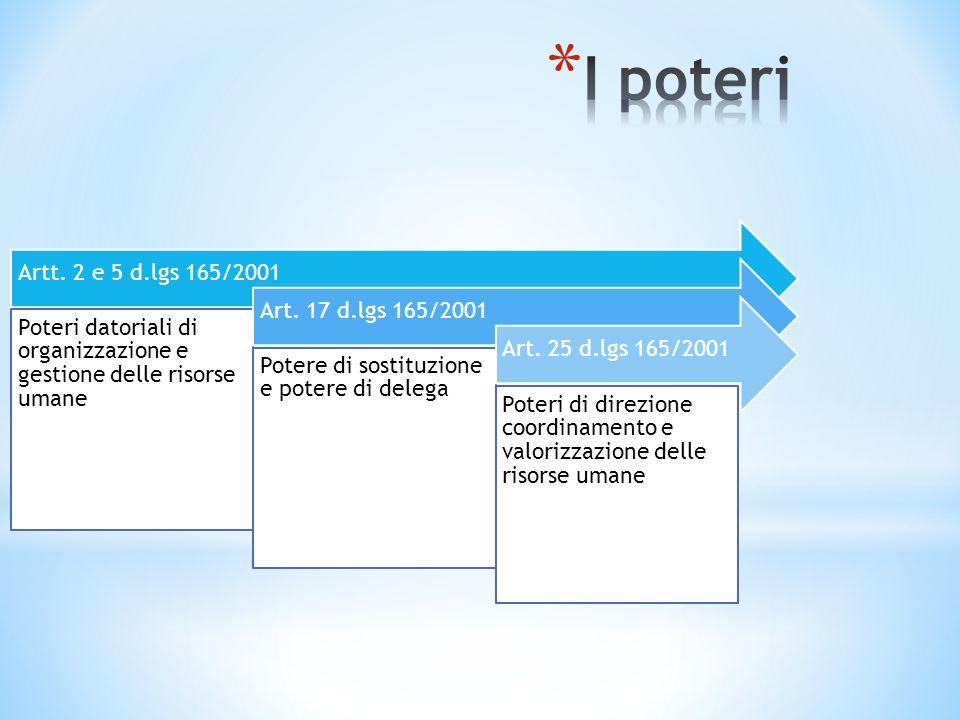 Artt. 2 e 5 d.lgs 165/2001 Poteri datoriali di organizzazione e gestione delle risorse umane Art. 17 d.lgs 165/2001 Potere di sostituzione e potere di