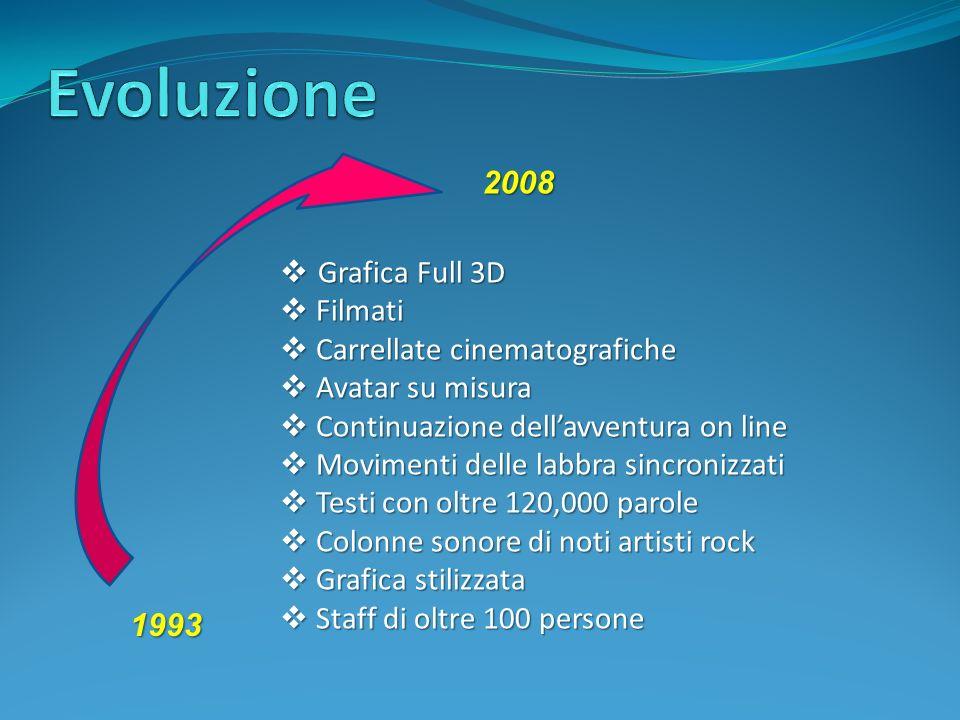 1993 2008 Grafica Full 3D Grafica Full 3D Filmati Filmati Carrellate cinematografiche Carrellate cinematografiche Avatar su misura Avatar su misura Co