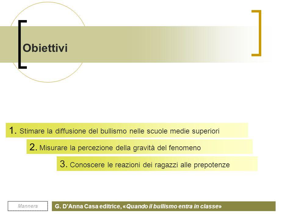Manners G.DAnna Casa editrice, «Quando il bullismo entra in classe» Obiettivi 1.