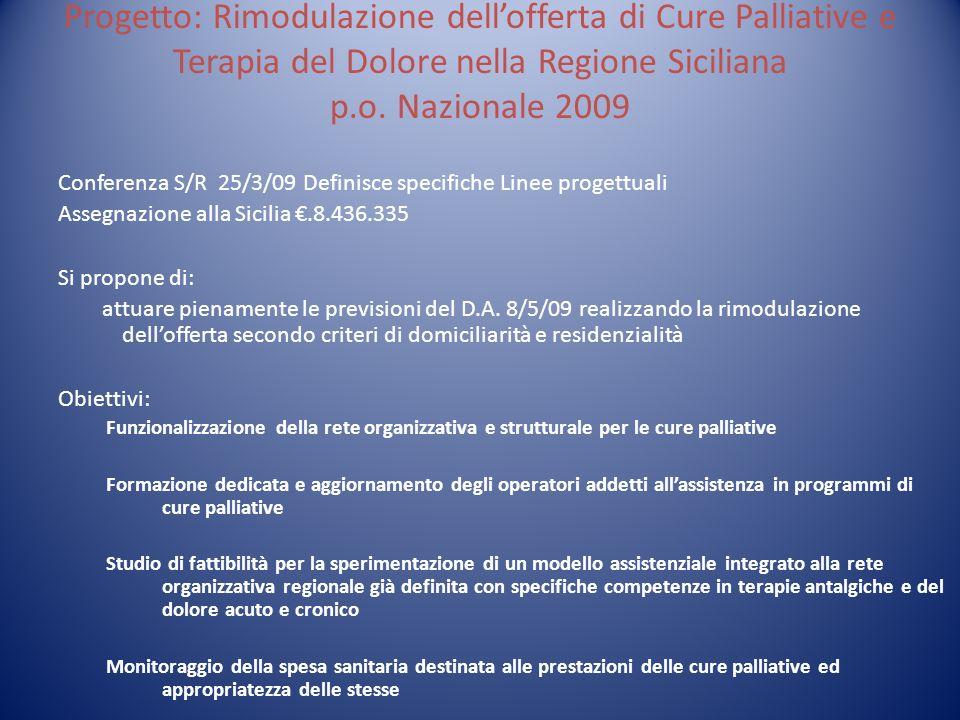 Progetto: Rimodulazione dellofferta di Cure Palliative e Terapia del Dolore nella Regione Siciliana p.o. Nazionale 2009 Conferenza S/R 25/3/09 Definis