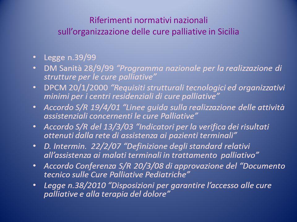 Riferimenti normativi nazionali sullorganizzazione delle cure palliative in Sicilia Legge n.39/99 DM Sanità 28/9/99 Programma nazionale per la realizz
