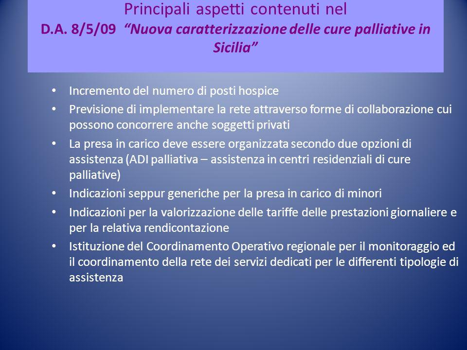 Principali aspetti contenuti nel D.A. 8/5/09 Nuova caratterizzazione delle cure palliative in Sicilia Incremento del numero di posti hospice Prevision