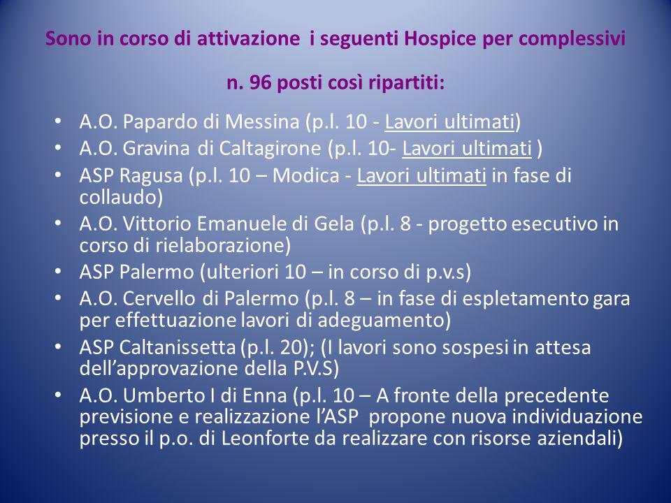 Sono in corso di attivazione i seguenti Hospice per complessivi n. 96 posti così ripartiti: A.O. Papardo di Messina (p.l. 10 - Lavori ultimati) A.O. G