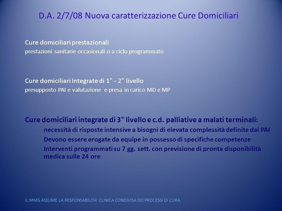 D.A. 2/7/08 Nuova caratterizzazione Cure Domiciliari Cure domiciliari prestazionali prestazioni sanitarie occasionali o a ciclo programmato Cure domic