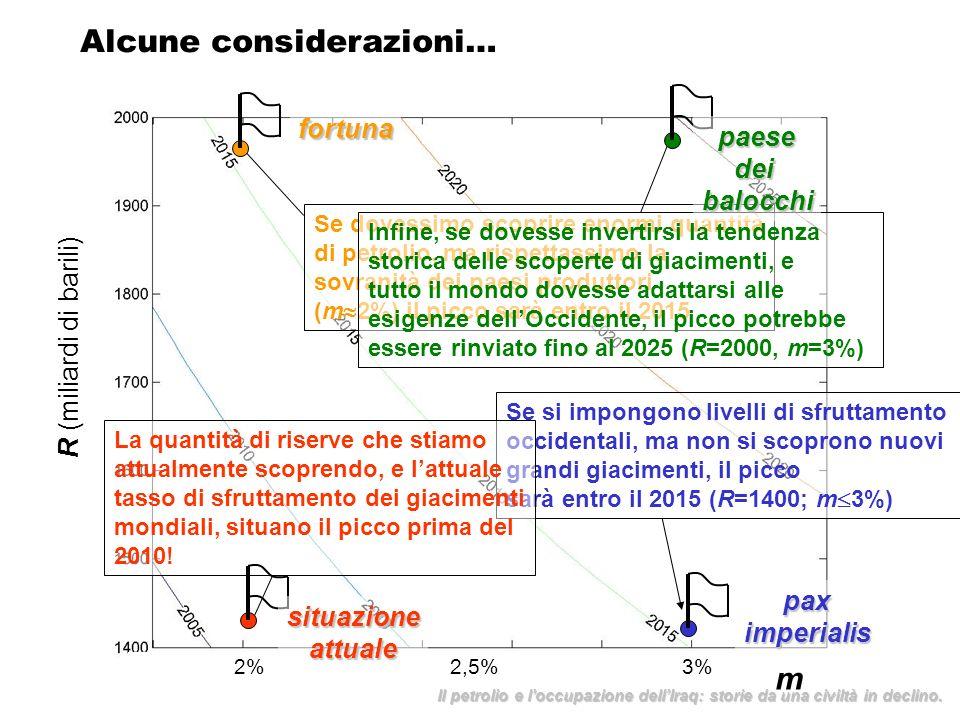 Alcune considerazioni… Se si impongono livelli di sfruttamento occidentali, ma non si scoprono nuovi grandi giacimenti, il picco sarà entro il 2015 (R