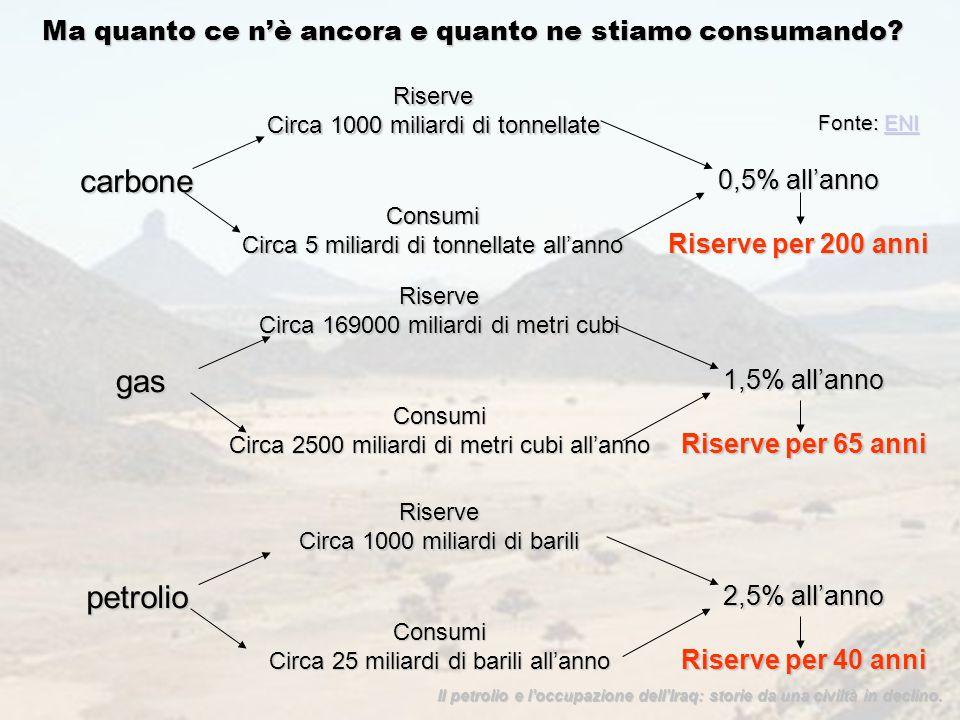 carbone Riserve Circa 1000 miliardi di tonnellate Consumi Circa 5 miliardi di tonnellate allanno 0,5% allanno Riserve per 200 anni gas Riserve Circa 1