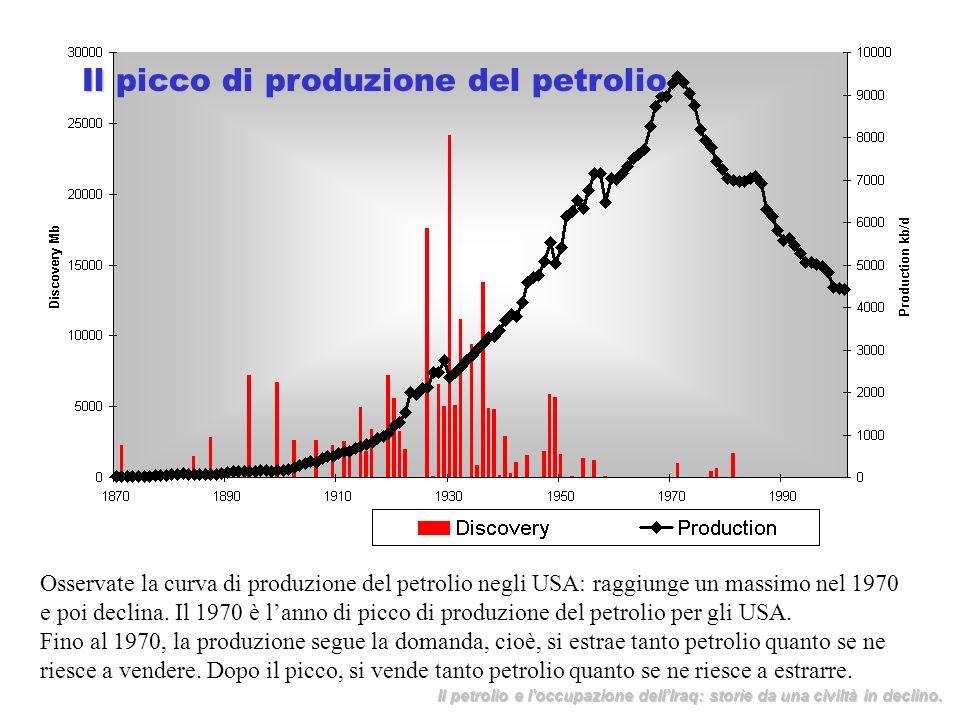 Il picco di produzione del petrolio Osservate la curva di produzione del petrolio negli USA: raggiunge un massimo nel 1970 e poi declina. Il 1970 è la
