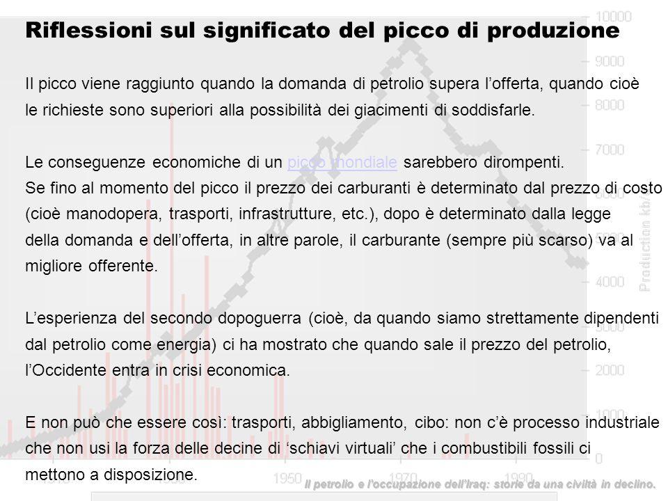 Riflessioni sul significato del picco di produzione Il picco viene raggiunto quando la domanda di petrolio supera lofferta, quando cioè le richieste s