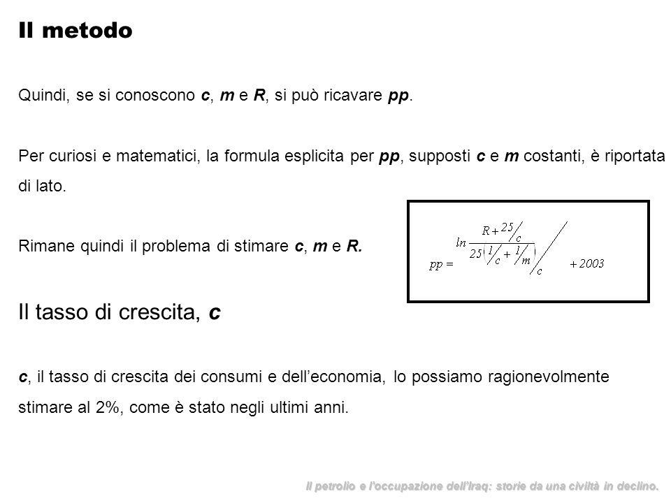 Il metodo Quindi, se si conoscono c, m e R, si può ricavare pp. Per curiosi e matematici, la formula esplicita per pp, supposti c e m costanti, è ripo