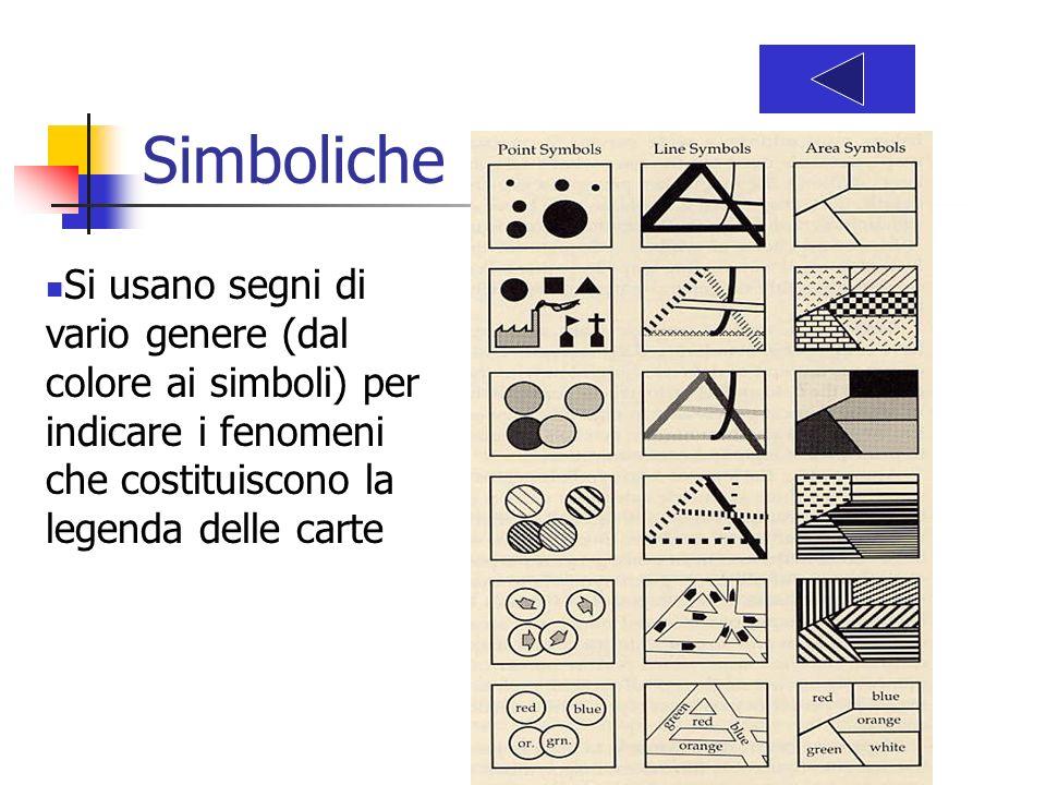 Simboliche Si usano segni di vario genere (dal colore ai simboli) per indicare i fenomeni che costituiscono la legenda delle carte