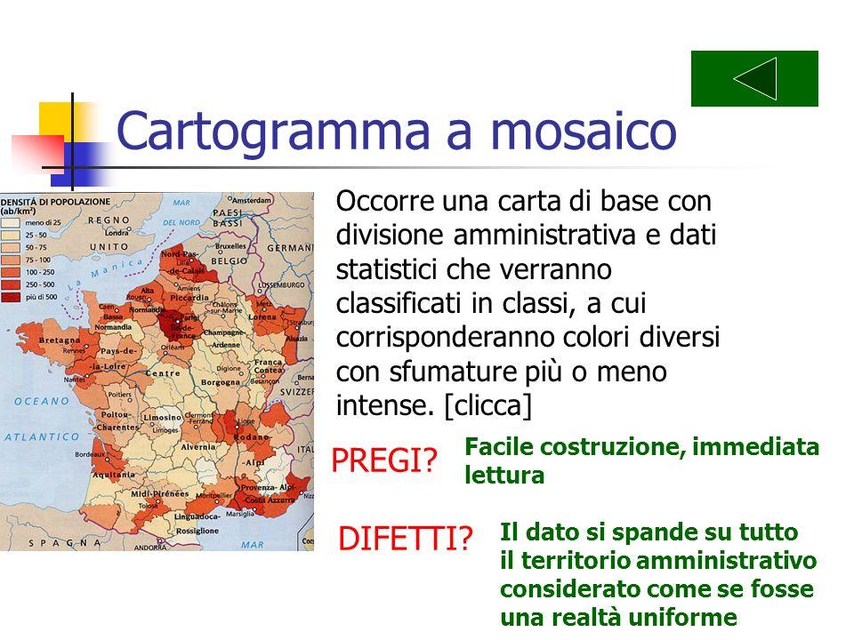Cartogramma a mosaico Occorre una carta di base con divisione amministrativa e dati statistici che verranno classificati in classi, a cui corrisponder